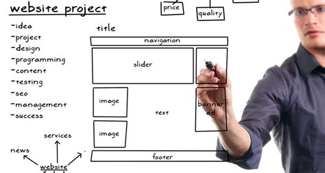 how to plan a website a step by state guide for planning your website goals j