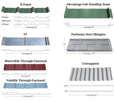 different steel types types of metal roofs smalltowndjs