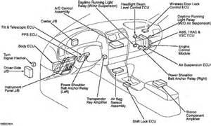 location of wireless remote alarm ecu 99 ls club lexus