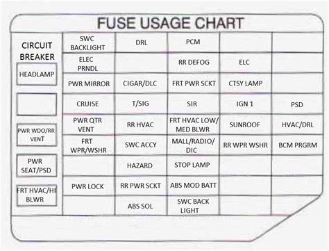 1997 pontiac bonneville fuse box diagram 40 wiring