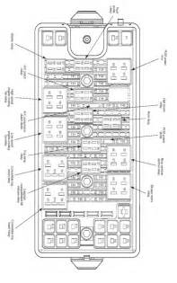smart fuse box diagram get free image about wiring diagram
