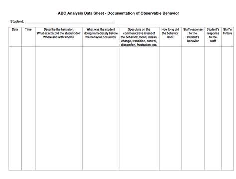 abc behavior chart template behavior tracking sheet template business