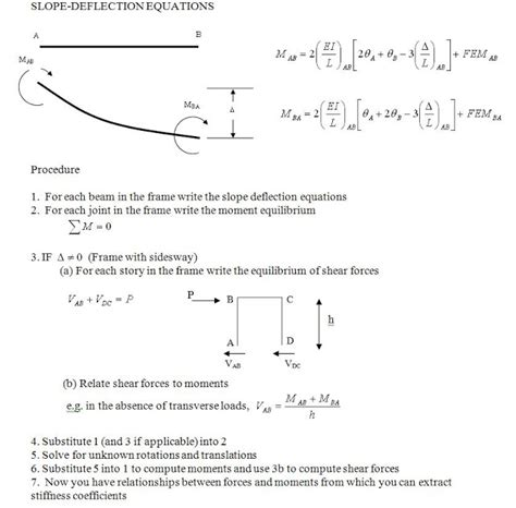 slope deflection structural mechanics structural analysis i