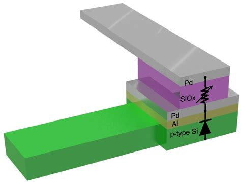 what are diodes made of silicon oxide memories transcend a hurdle