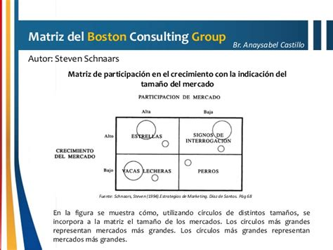 matriz boston consulting group de matriz de portafolio matriz bcg matriz boston
