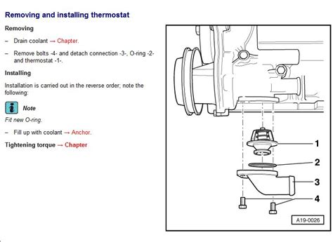 Thermostat Audi A4 B5 thermostat replacement issues leaking housing