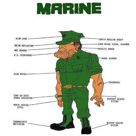 boat cartoon marine usmar ine corps cartoons marine cartoon epanthony