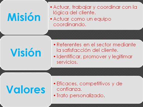 mision vision y valor es de una empresa misi 243 n visi 243 n y valores de alicantina de limpiezas