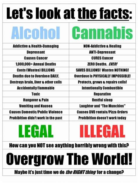 Detox Alochol Marijuana by Pics On Quot Vs Http T Co Jkkdvhey Quot