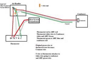7 day programmable thermostat honeywell heat wiring diagram elsavadorla