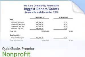 non profit financial statement template free best photos of non profit program budget template non