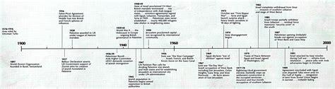 Origami History Timeline - elspethpikaar
