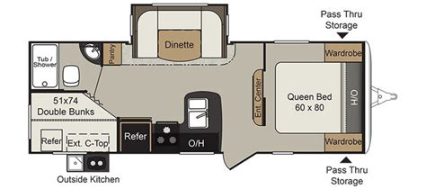 design your own travel trailer floor plan build your own rv floor plan thefloors co