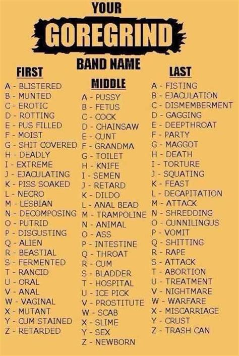 figure name generator nsfw how to figure out your goregrind name bloody
