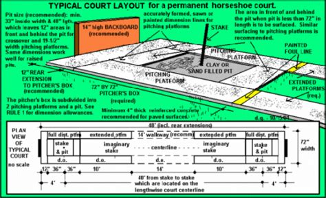 horseshoe pit dimensions backyard girlshopes