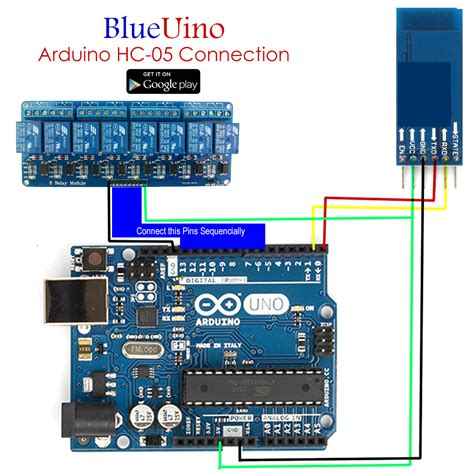 tutorial android bluetooth arduino blueuino android bluetooth remote for arduino himansh