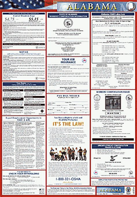 printable eppa poster bioloonitar alabama labor law poster