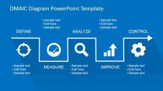 dmaic template ppt flat dmaic powerpoint template slidemodel