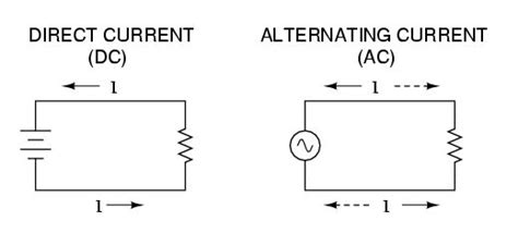 direct current circuits ppt 28 images one second after