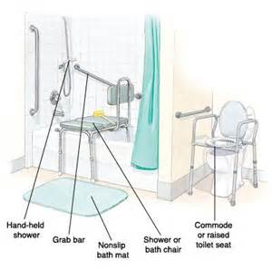 Geriatric Bathroom Equipment 17 Best Ideas About Occupational Therapy Equipment On