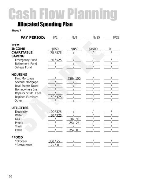 Galerry free printable allocated spending plan