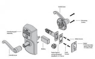 schlage door hardware plymouth keypad entry auto lock