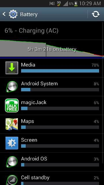 media server for android media server killing my battery android forums at androidcentral