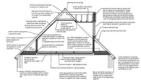 Dormer Window Section Typical Section Through A Loft Conversion With Dormer