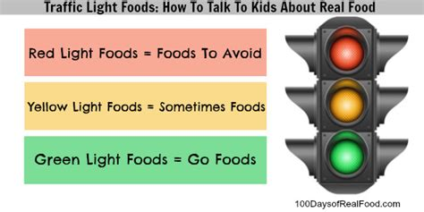 cooking light cancel subscription how to talk to kids about real food 100 days of real food