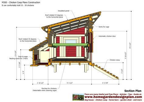 chicken house plan home garden plans m300 chicken coop plans chicken coop design how to build a