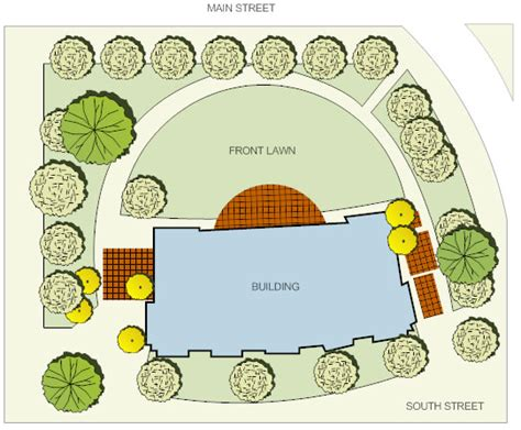 landscape drawing templates landscape design how to create a landscape design
