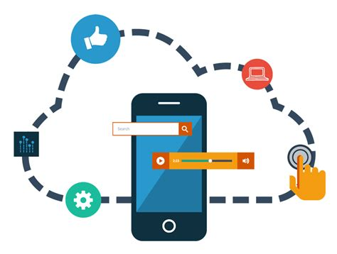 mobile marketing solutions manage mobile marketing caign with us