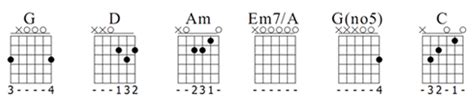 How To Play Knocking On Heavens Door by How To Play Knocking On Heaven S Door By Bob