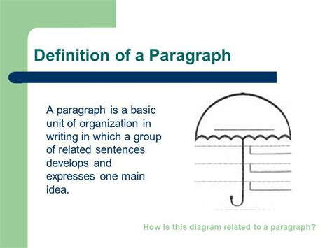 theme paragraph definition paragraph writing an overview ppt video online download