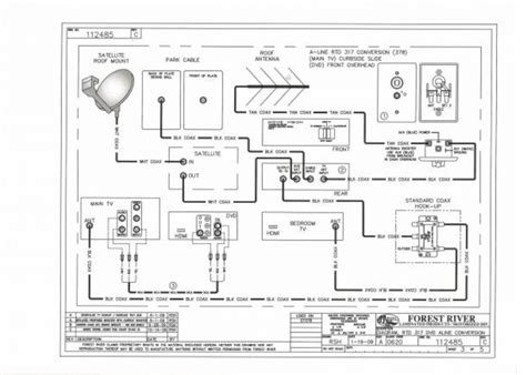 keystone montana wiring diagram 31 wiring diagram images