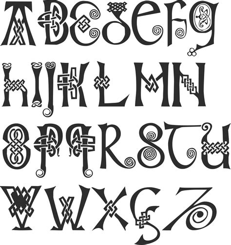 celtic tattoo font generator celtic lettering pictures to pin on pinterest pinsdaddy