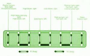 vw beetle  fuse box diagram circuit wiring diagrams