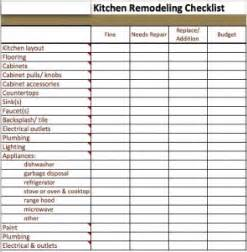 kitchen remodel planner kitchen remodeling sweet remodel com
