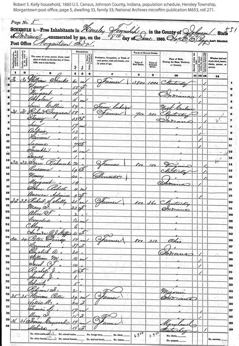 Johnson County Indiana Records H R Stafford