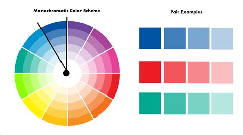 monochromatic color scheme color wheel basics how to choose the right color scheme
