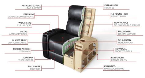 how a recliner works anatomy of a world class recliner best recliner in world