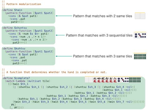 pattern against user meaning egison is a purely functional programming language with