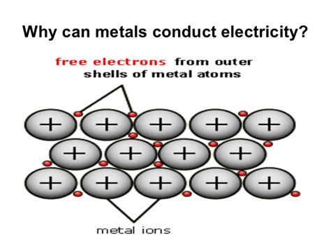 do resistors conduct electricity y8 electricity 04 resistance