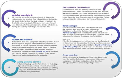 Musterbrief Widerspruch Reha Antrag Patienteninformation Kurpark Klinik