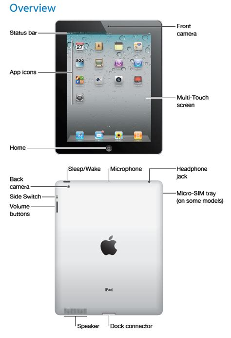 Ipad2 User Guide Available For Download Ipad Notebook