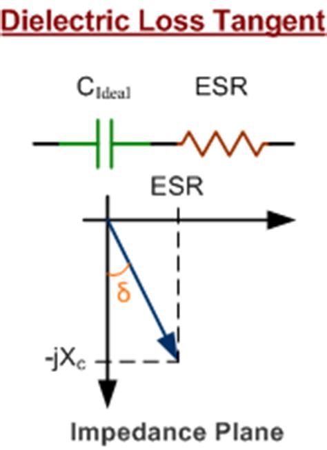 capacitor dissipation factor loss tangent thảo luận quot tangent of loss angle tangδ quot của tụ điện ảnh hưởng cộng đồng cơ điện tử việt