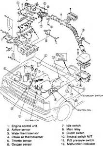 where is the engine block coolant drain on a 1990 mazda