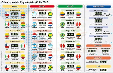 Copa Oro 2012 Calendario Copa Am 233 Rica 2015 Las Potencias Sudamericanas Quieren