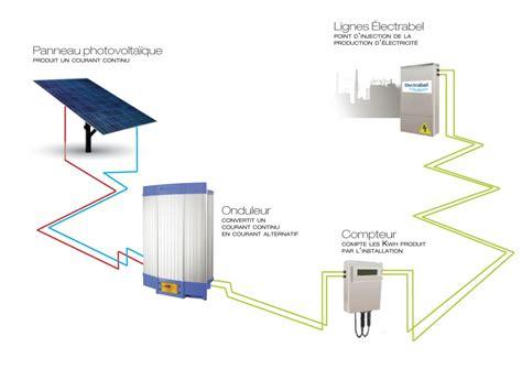 bureau d 騁ude photovoltaique fonctionnement photovolta 239 que ecoteam 99 des experts 224