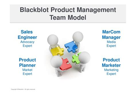 Product Marketing Director And Mba And Industrial by Blackblot Product Management Expertise Software In